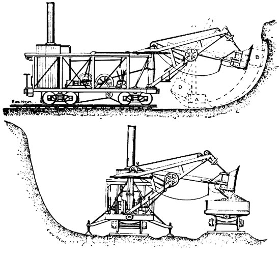 Thew's steam shovel replicated a smooth, arm-like movement.