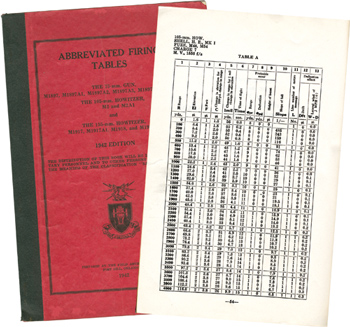 "The ""computers"" of the Philadelphia Computing Section solved many thousands of complex mathematical formulas to determine accurate artillery shell trajectories, information published in firing table guides, above, that were used by servicemen in combat."