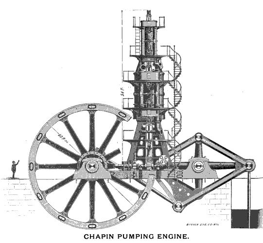 Chapin Mine Pump-