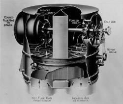 Ljungstrom Air Preheater